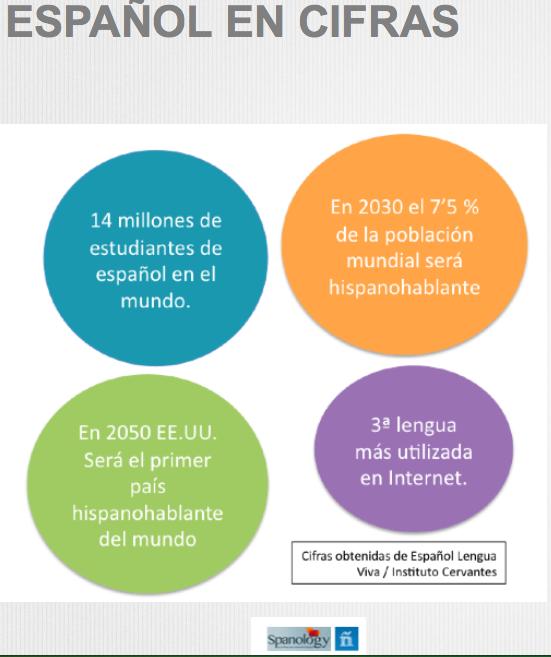 razones para aprender español