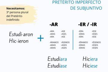 Pretérito imperfecto de subjuntivo formación