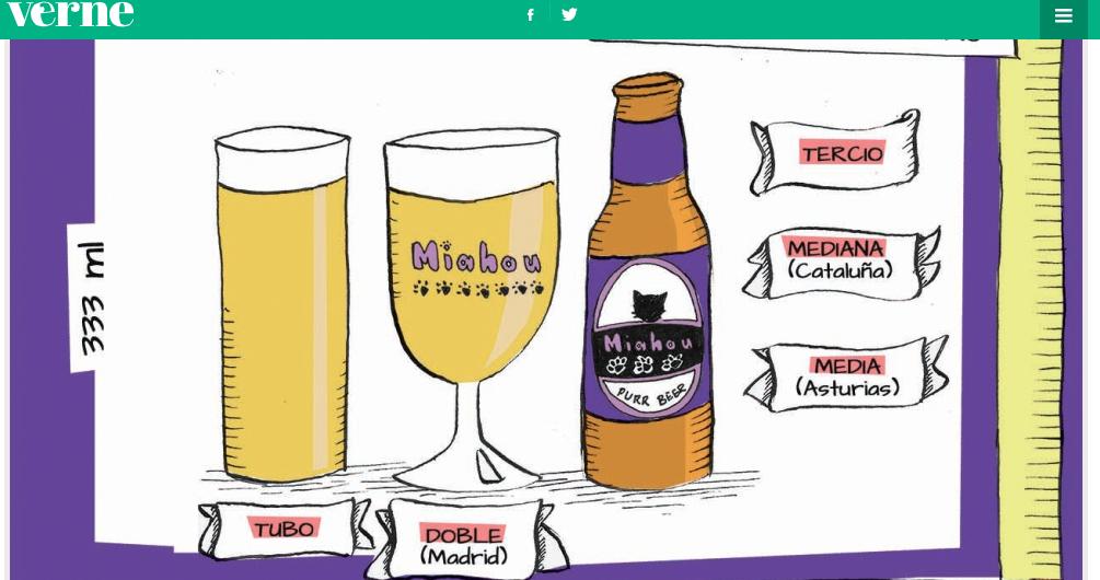 bebidas en español