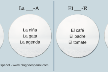 Femenino y masculino en español